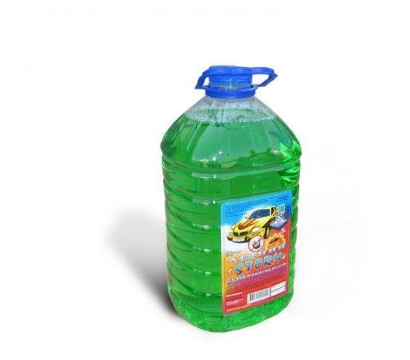 Жидкость незамерзающая